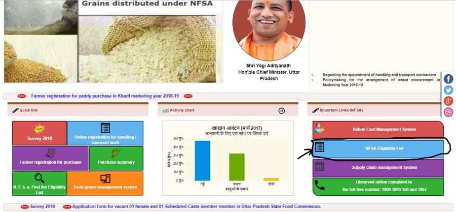 How to download UP new Ration card list 2018