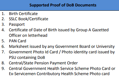 Aadhar card Proof of DoB documents