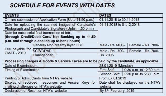 CMAT 2019 schedule