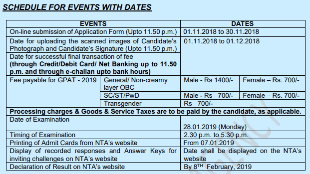 Gpat 2019 schedule