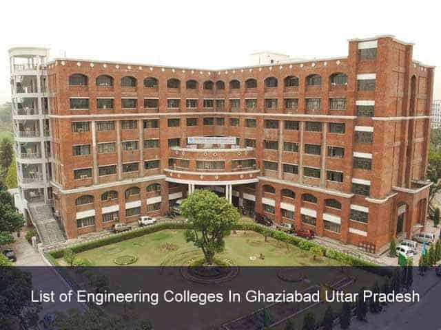 List of Engineering Colleges In Ghaziabad