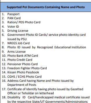 PoI (Proof of Identity) documents for applying aadhaar card