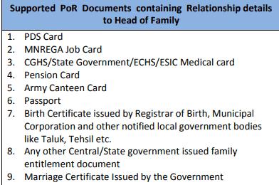 aadhaar card applying PoR (Proof of relationship) documents