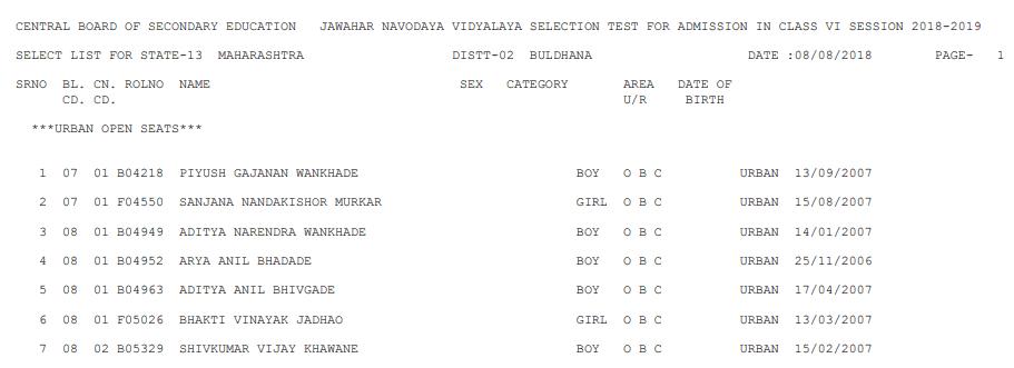 JNVST result 2019