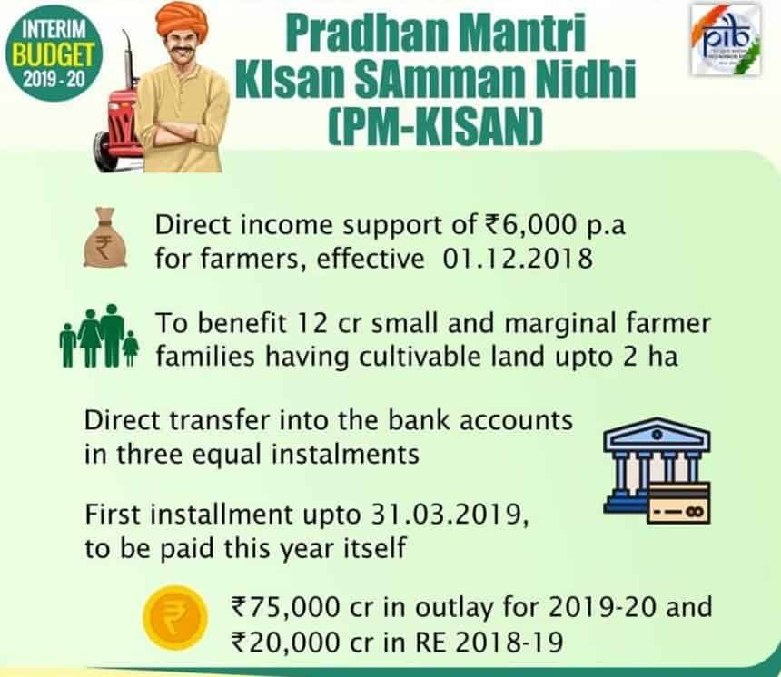 PM Kisan Samman Nidhi Yojana List 2019: Name wise PM Kisan New List