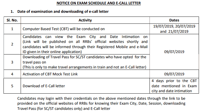 rrb paramedical admit card download notification