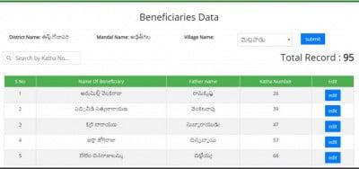 AP YSR Bharosa District Wise list display