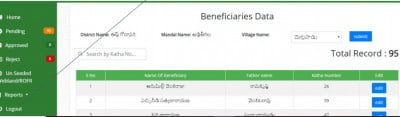 AP YSR beneficiary edit records