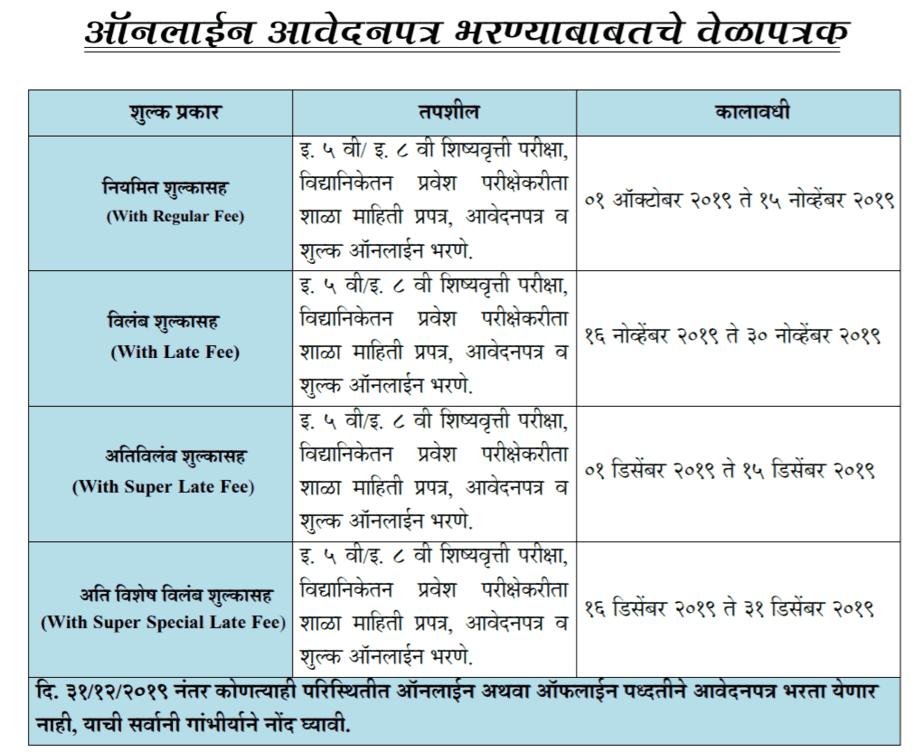 MSCE Pune Scholarship 2020