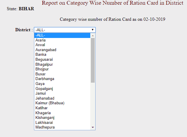 Bihar ration card distric wise