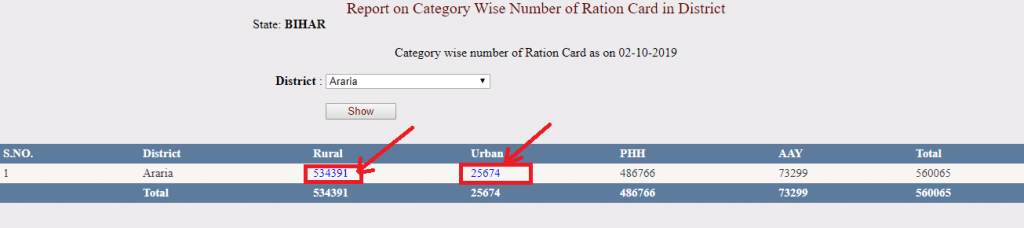 Bihar ration card download link