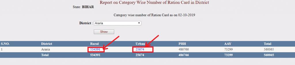 बिहार राशन कार्ड डाउनलोड लिंक