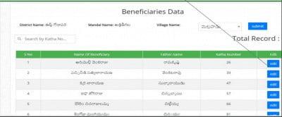 bharosa beneficiary