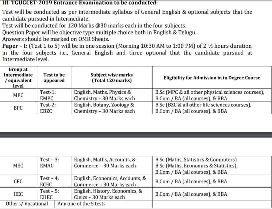 Telangana_Gurukul_UGCET_Result_2020