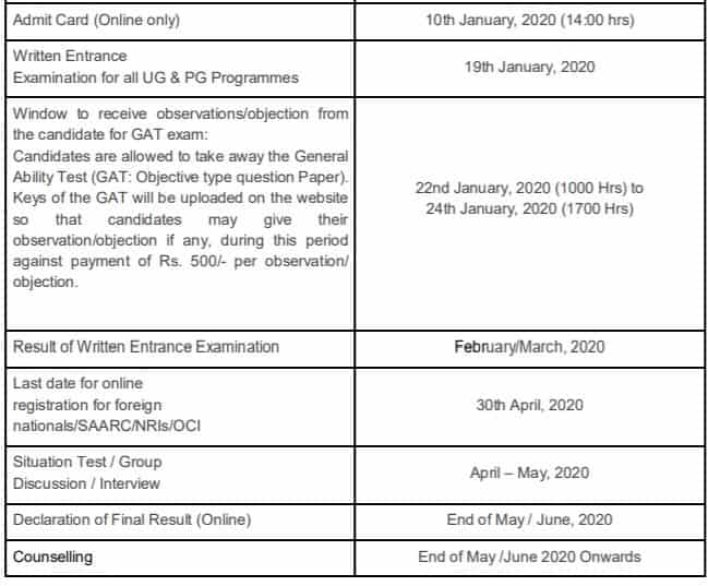 nift-admit-card-date-2020
