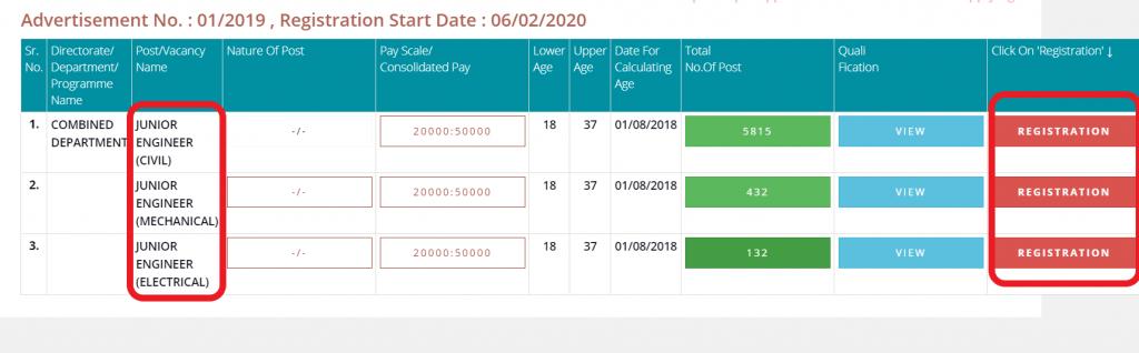Bihar JE application form 2019