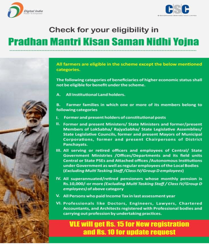 PM Kisan Samman Nidhi 2020 Application