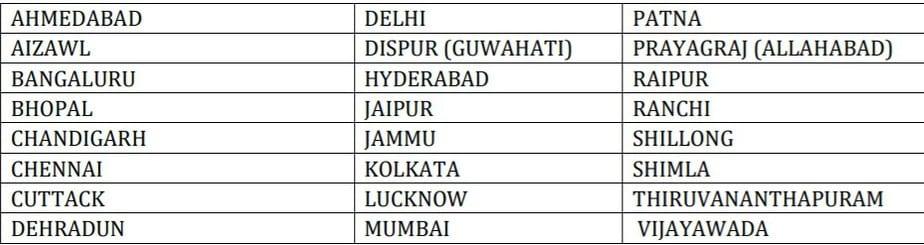 UPSC IAS Preliminary Phase Exam 2020 centers