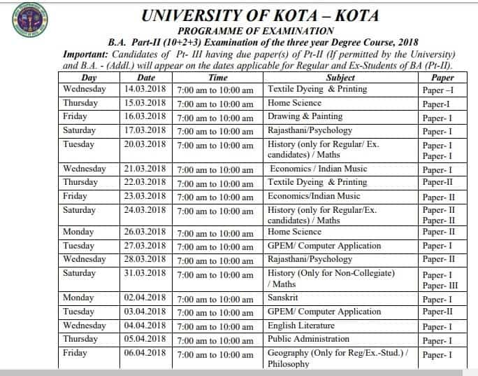 universtiy of kota Time Table