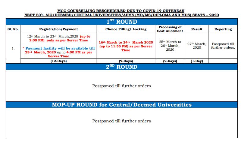 NEET-PG-2020-Revised schedule