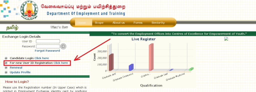 TNVelaiVAaippu-Online-Registration-portal