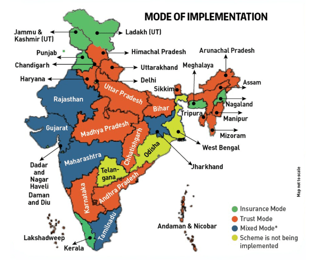 Ayushman-bharat-implementation