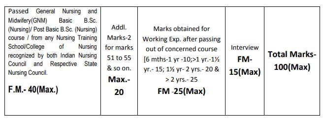 WBHRB-marks-distribution-2020