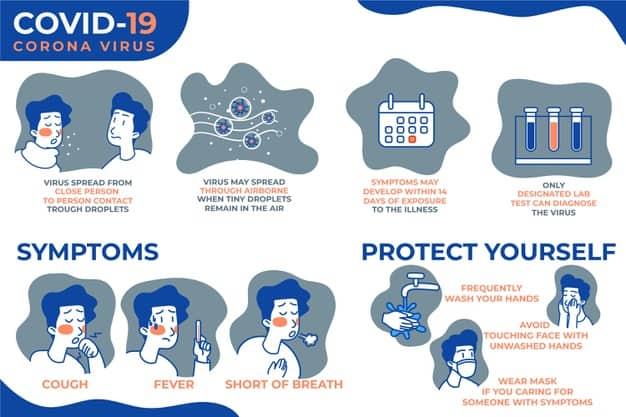 coronavirus-infographic-symptoms-protect-yourself