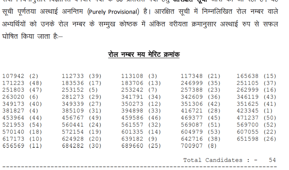 RPSC_1st_Grade_Teachers_merit-list