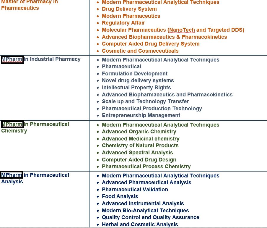 pharmacy-course-curriculum-03