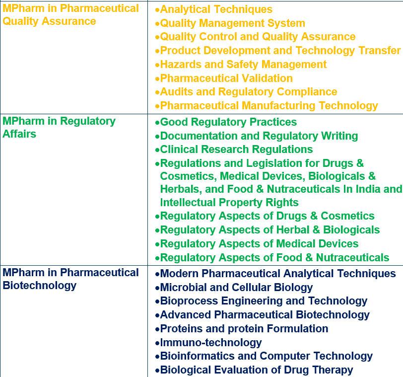 pharmacy-course-curriculum-04