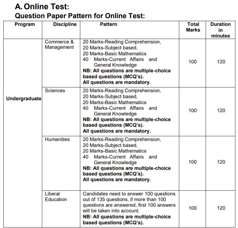JET-Online-Exam-Pattern-2020