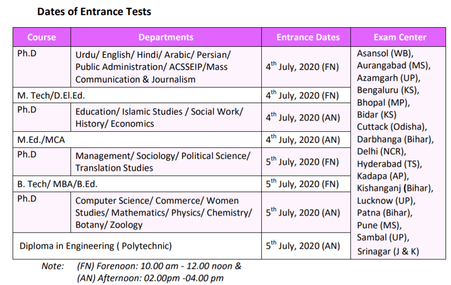 mannu-entrance-test-date-2020