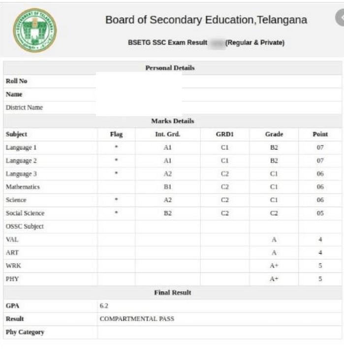 ts-ssc-result-2020