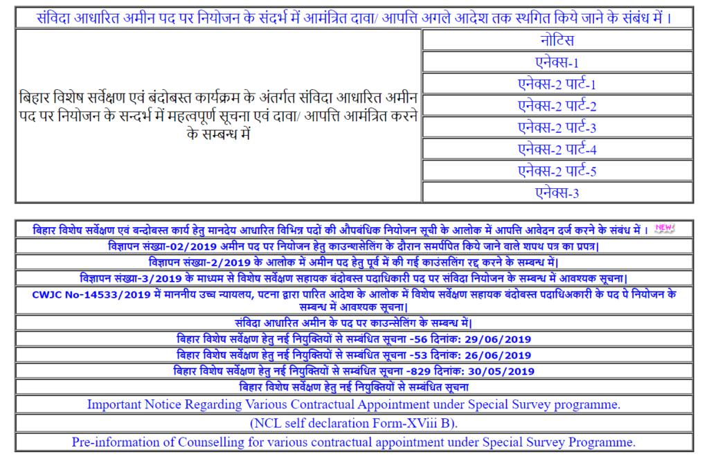 Bihar Amin Kanungo Lipik result 2019
