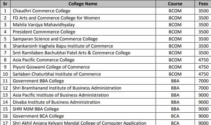 College-wise-fee-structure