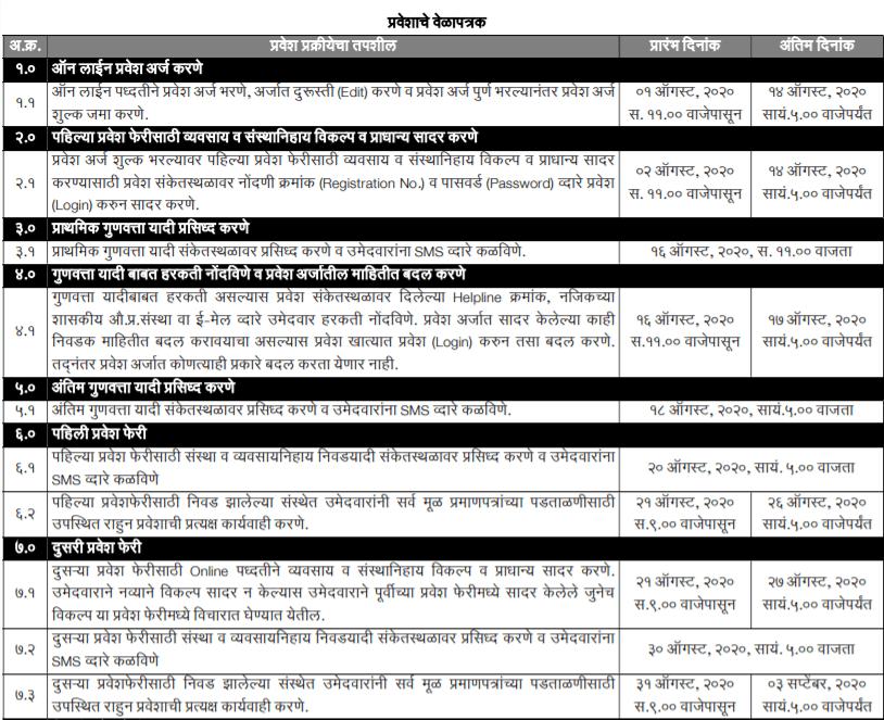 Maharashtra-ITI-Admission-time-table-2020