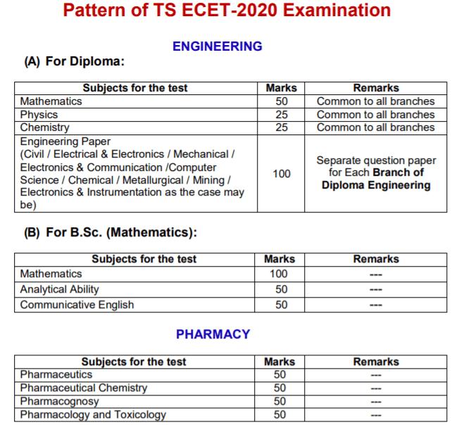 TS-ECET-EXAM-PATTERN-2020