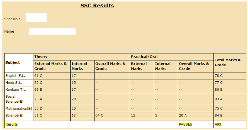 GBSHE-class-1-result
