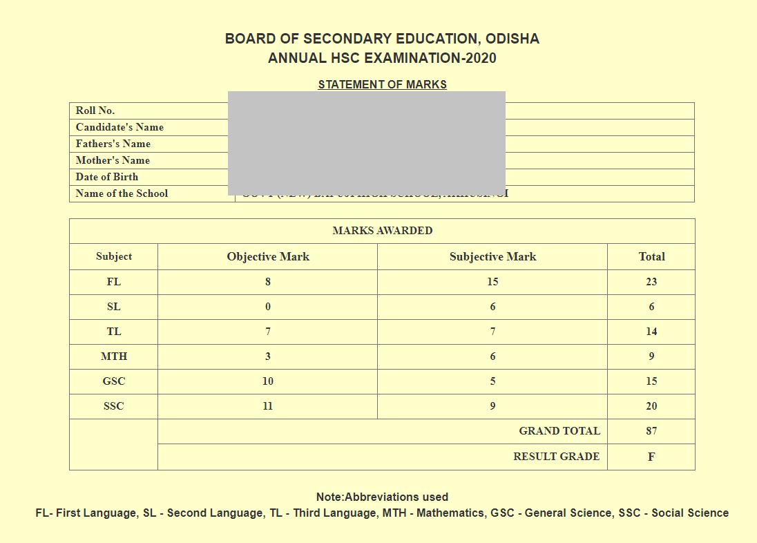 odisha-result