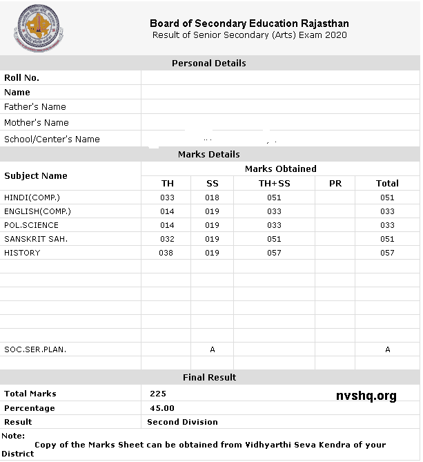 rbse-2020-12th-arts-result