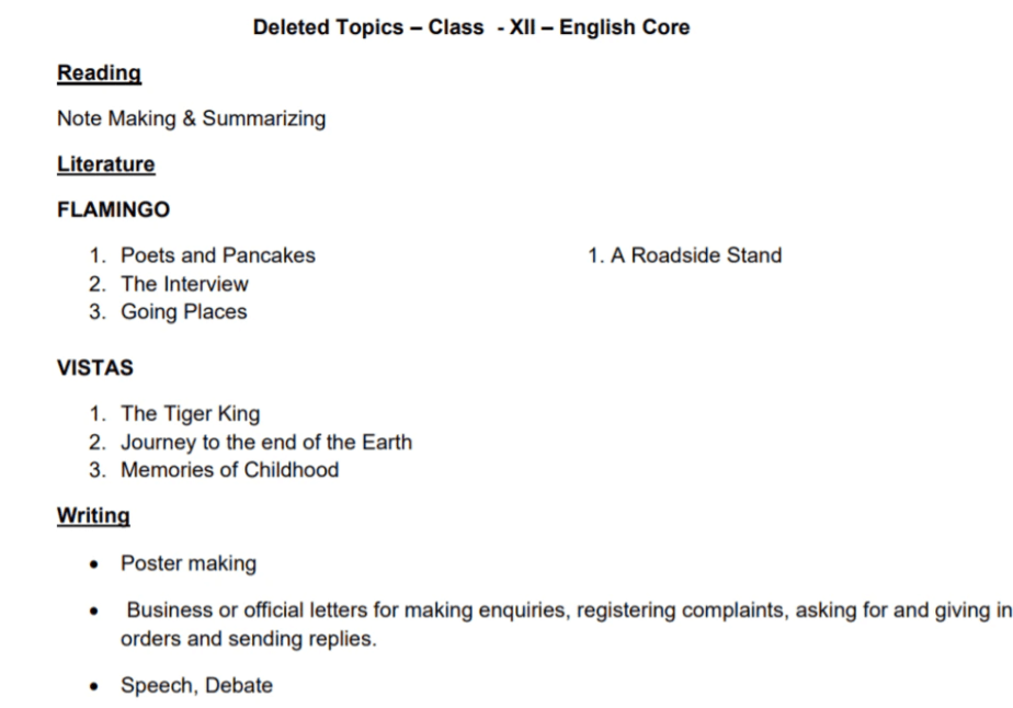 CBSE-12-English-core