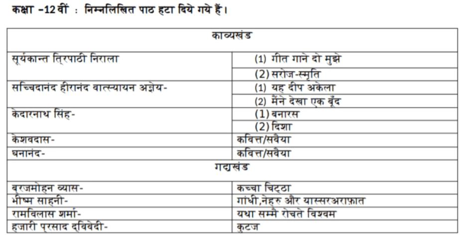 CBSE-12-Hindi-Elective