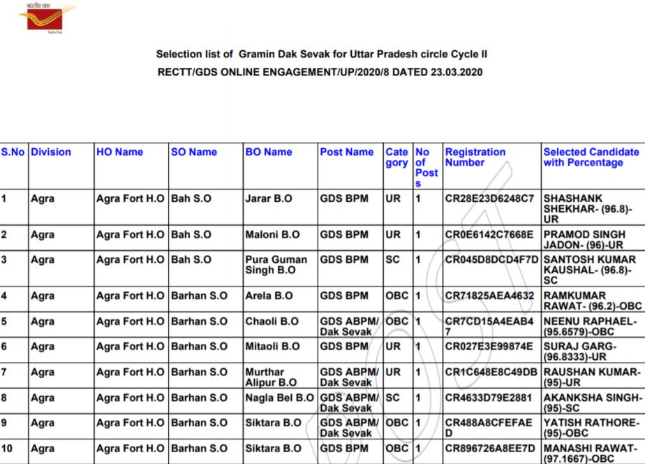 Jammu-&-Kashmir-GDS-Merit-List-sample