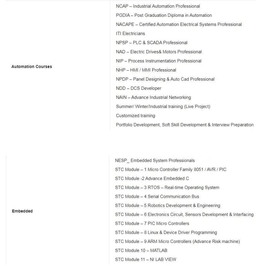 NCVT-Certificate-courses