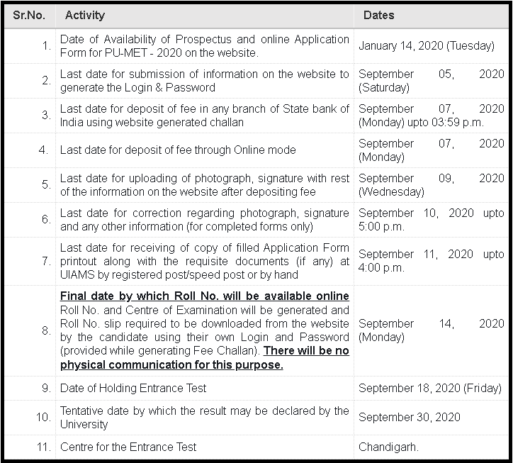 PU-MET-2020-ADMIT-CARD-DATE