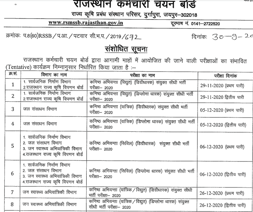 Rajasthan-Junior -Engineer-notice-2020
