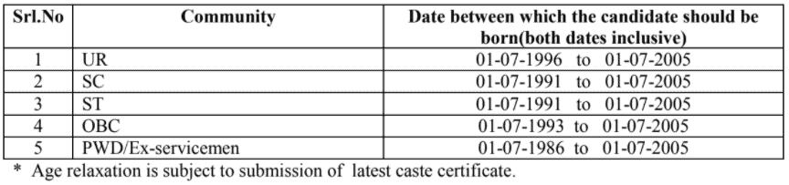 SECR-2020-Apprenticeship-age-criteria