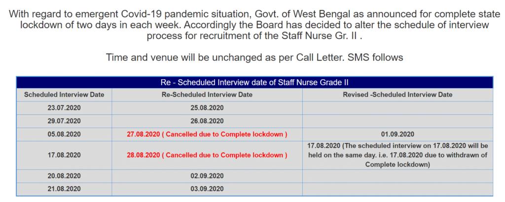 Staff-Nurse-Interview-Date