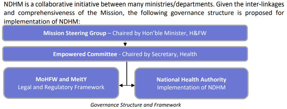 one-nation-one-health-card-structure-framework